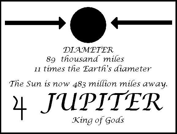 Image Gallery jupiter god symbol